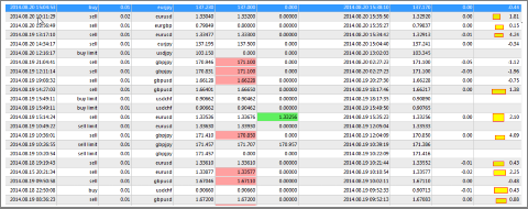 luciano-screenshot-trades-vorschau